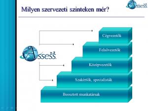 Assess_milyen_szervezeti_szinteken_mer2