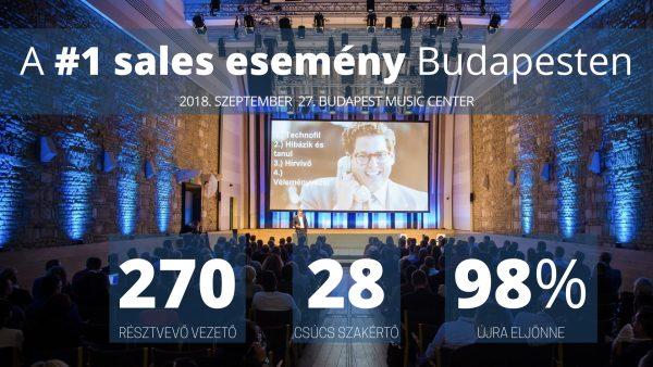 SalesTech Budapest